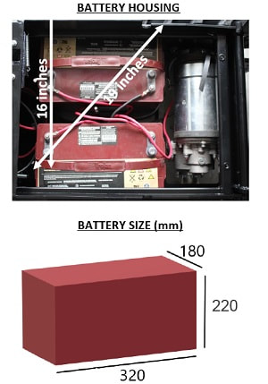 battery diagram for electric 4WD mini dumper