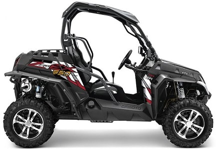 Z550EX road legal buggy